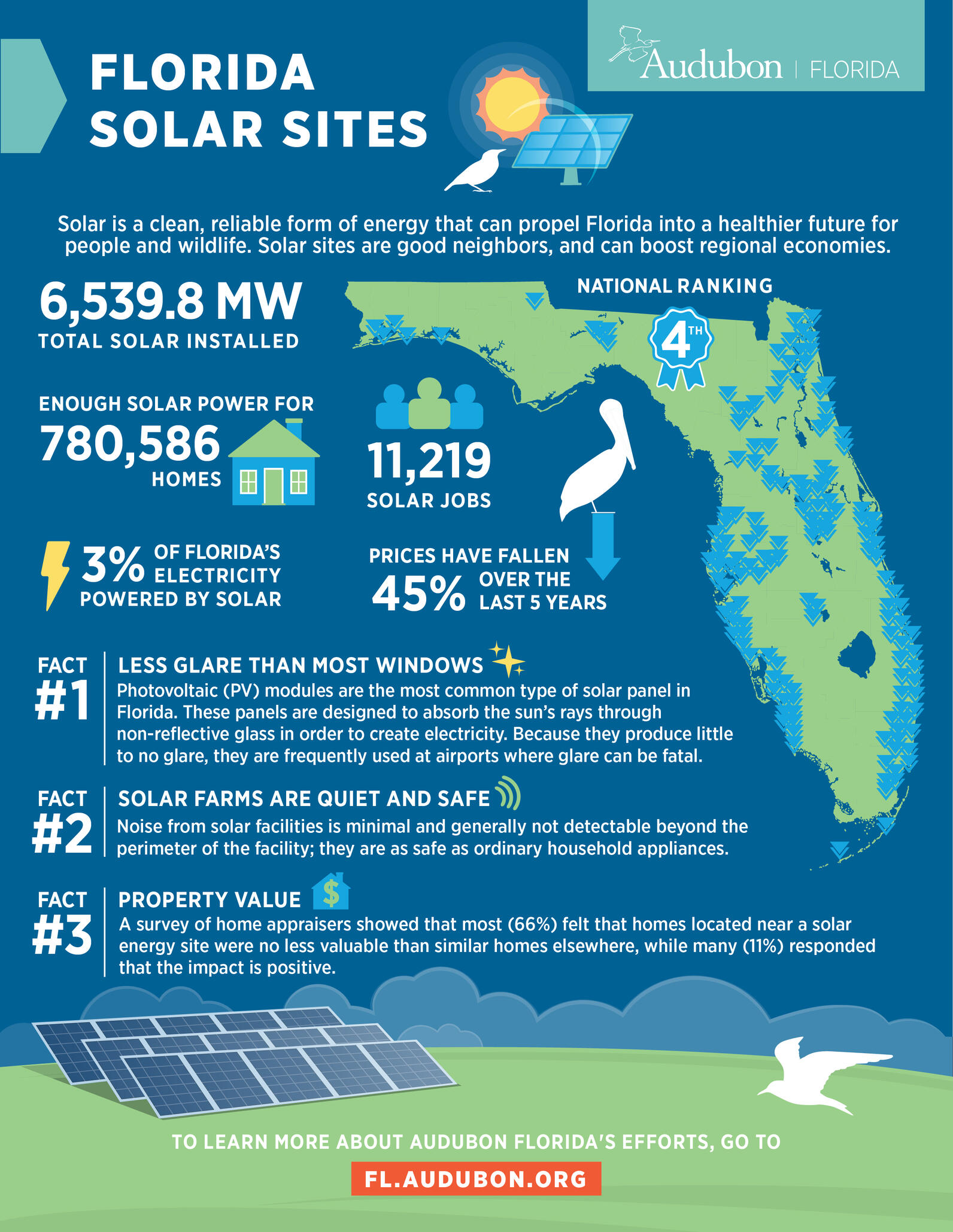 An infographic showing Florida solar sites and busting common solar myths.