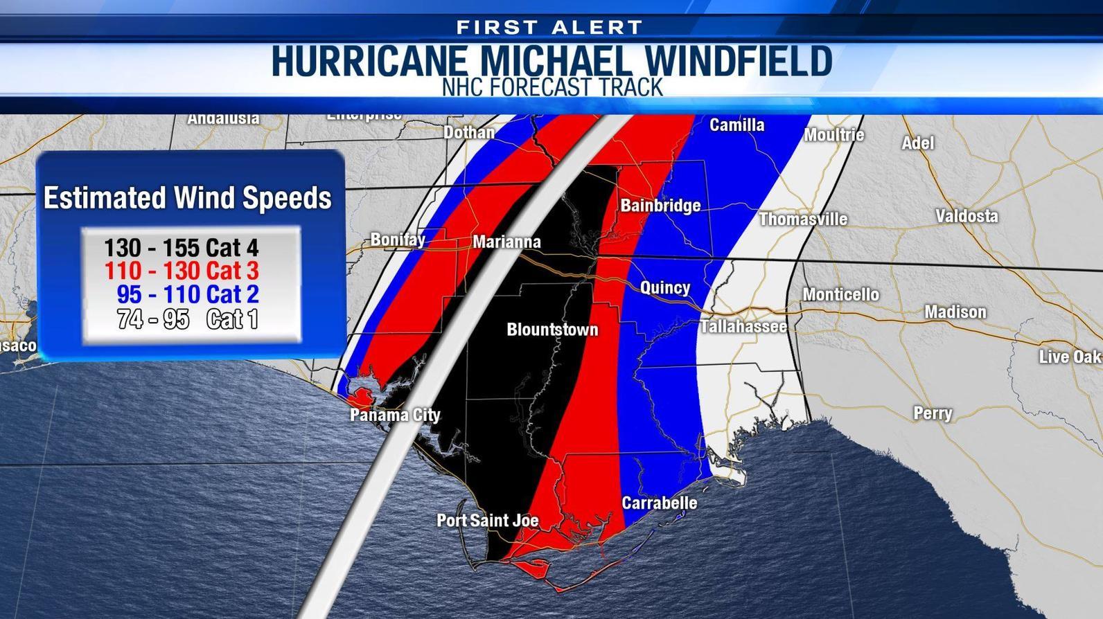 Path of Hurricane Michael 2018